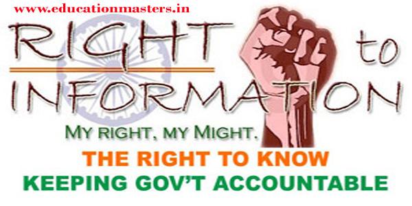 rti act in hindi